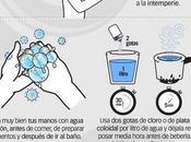 Prevención cólera#enfermedad#infección#infografía