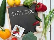 Dieta anticelulitis (dieta detox)
