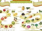 2376.- Frutas verdura otoño