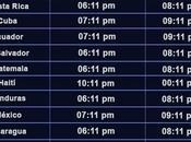 Horarios Eclipse total lunar América