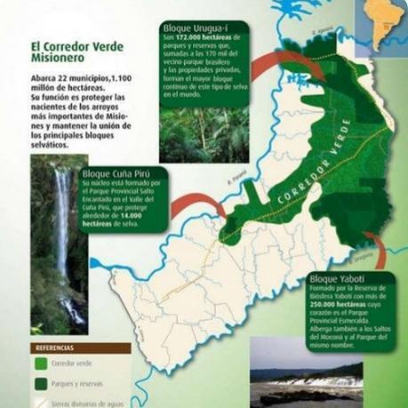 Áreas naturales protegidas de la provincia de Misiones.