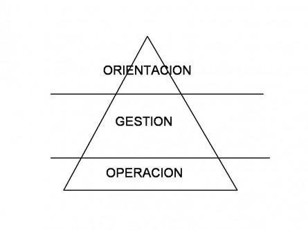Introducción al pensamiento estratégico