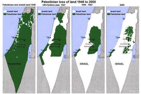 Gueto 2009 – La ocupación y colonización de Palestina