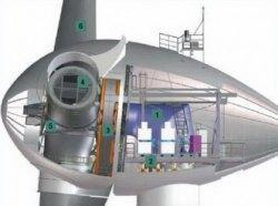 generador eolico enercom especificaciones