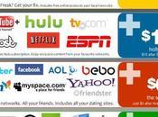 ¿Cómo podría Internet neutralidad?