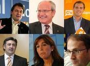 """""""no"""" bancos… elecciones catalanas."""