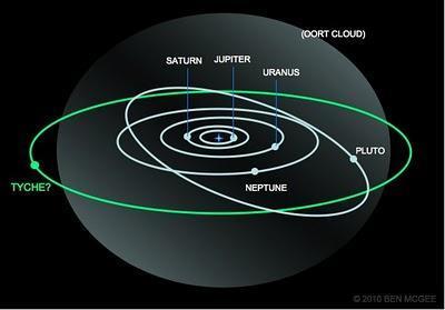 Oscuro planeta gigante acecha en los confines del sistema solar