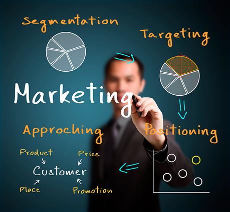 Curso de Experto en marketing, ventas y gestión informatizada
