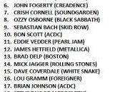 veinticinco mejores vocalistas rock