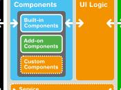 Vaadin, Estupendo Framework Para Desarrollar Aplicaciones