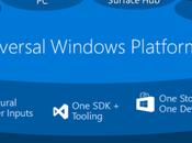 Windows quiere tener tantas aplicaciones como Android
