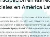 ¿Cómo Latinoamérica redes sociales? (Infografía)
