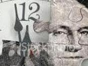 Materias Primas, Dólar Norteamericano Paridad Euro/Dólar; Cierre Técnico Semana 43/2015. (Ajuste Niveles referencia)
