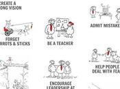 arte liderazgo