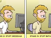 Procrastinadora III: recaida