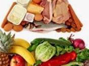 mayores mentiras Sistema Nutrición Oficial
