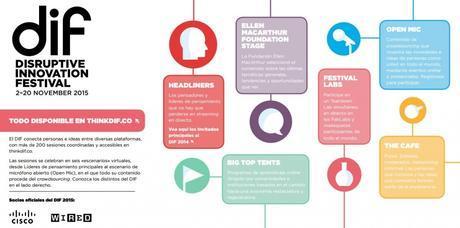 dif overview 1024x508 El potencial de la Economía Colaborativa en España y Latinoamérica