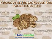 datos útiles nueces para pacientes Artritis Reumatoide