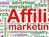 Marketing Afiliados Afiliación: Consepto, Definición