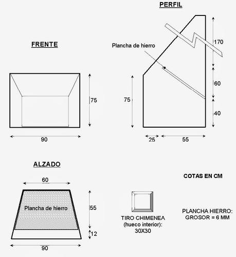 Medidas chimenea u hogar parte ii paperblog for Hogar a lena medidas