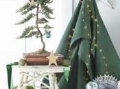 Tareas realizar para estar preparados navidad.