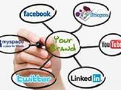 Social Media Marketing Redes Sociales