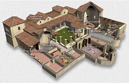 Asentamientos en el medio rural durante Bajo Imperio romano: Las Villae Carpetanas