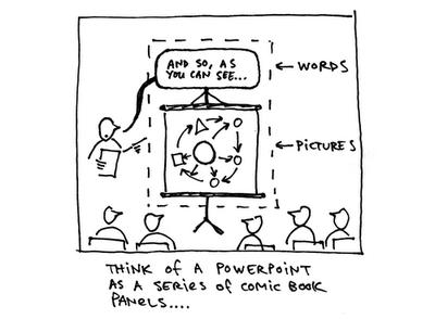 Los problemas del powerpoint