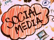Importancia Social Media Marketing para negocio línea