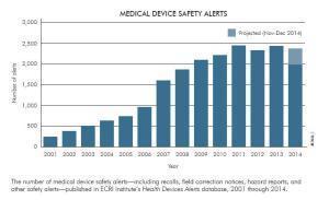 Riesgos tecnologicos en salud digital.