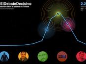 Debate cara cara: Política redes sociales