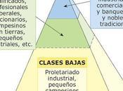 sociedad estamental clases