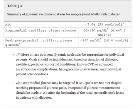 Guía de diabetes 2016 de la ADA - Paperblog