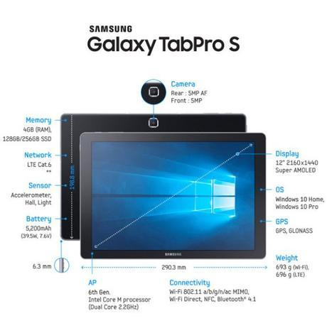 Samsung presenta la Galaxy TabPro S, su nuevo convertible con Windows 10