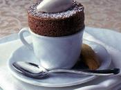 café caliente Viena