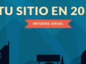 Estadísticas Social Media Alcance 2015