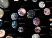 Buscando planetas Almería…