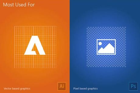 Illustrator_Adobe-Photoshop_piu-usati