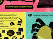 Hacking Team Latinoamérica (Infografías)