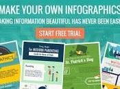 Picktochart: Crea infografías fácilmente