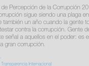 #Mapa Mundial #Corrupción