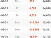 escándalo FineBros cómo perder suscriptores YouTube