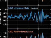 histórico para ciencia. LIGO detecta ondas gravitacionales. Einstein tenía razón…