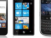 ¿Qué móvil comprar? Guía sistemas operativos para móviles