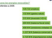 renovables ahorraron 4.830 millones factura energética pasado