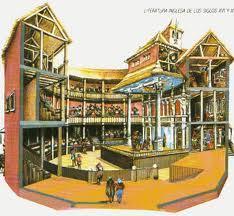 Los teatros del Siglo XVI (Fuente: http://es.paperblog.com/siglo-de-oro-en-el-teatro-espanol-364870/)