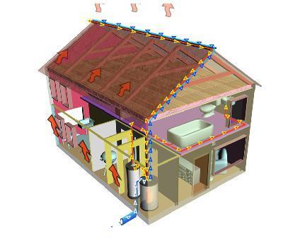 5270962340 edbd7234f6 Geenward Ridge Vent Energía Solar Térmica