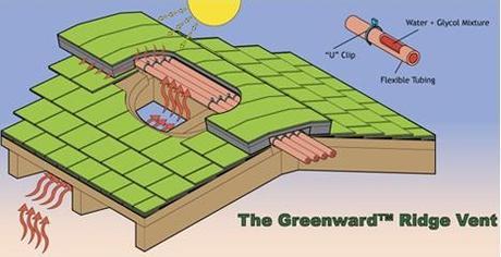 5270962256 6ce96f0f8e Geenward Ridge Vent Energía Solar Térmica