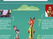 "animales zootropólis celebran ""san valentin"" material pelicula"