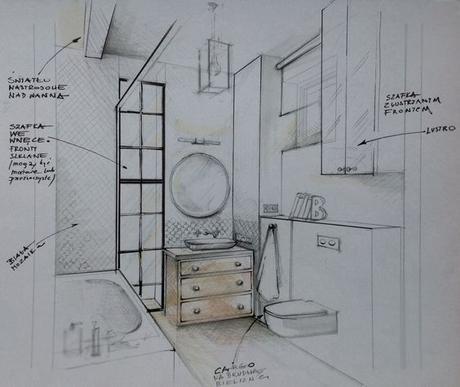 Tipos de bocetos de interiorismo y decoraci n paperblog for Programas 3d interiorismo